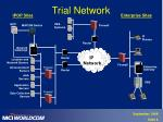 trial network