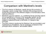 comparison with martinet s levels
