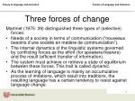 three forces of change