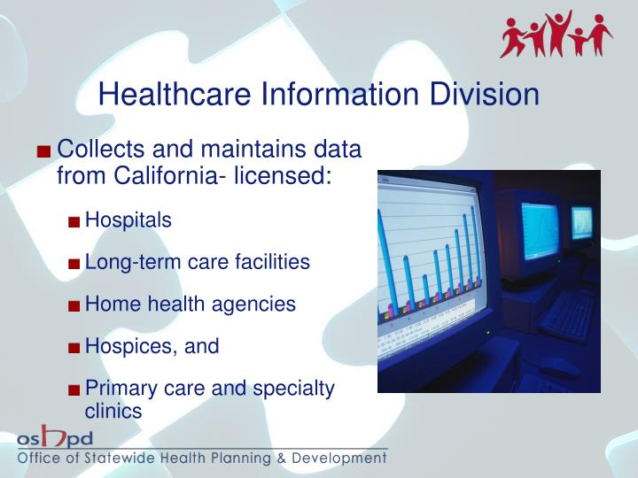 Healthcare Information Division