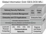 global information grid ges dod mil