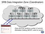 srb data integration zone coordination