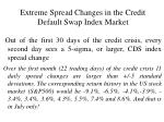 extreme spread changes in the credit default swap index market15