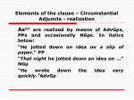 elements of the clause circumstantial adjuncts realization