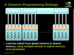 a common programming strategy23