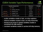 cuda variable type performance