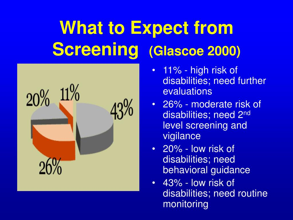 11% - high risk of disabilities; need further evaluations