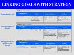 linking goals with strategy