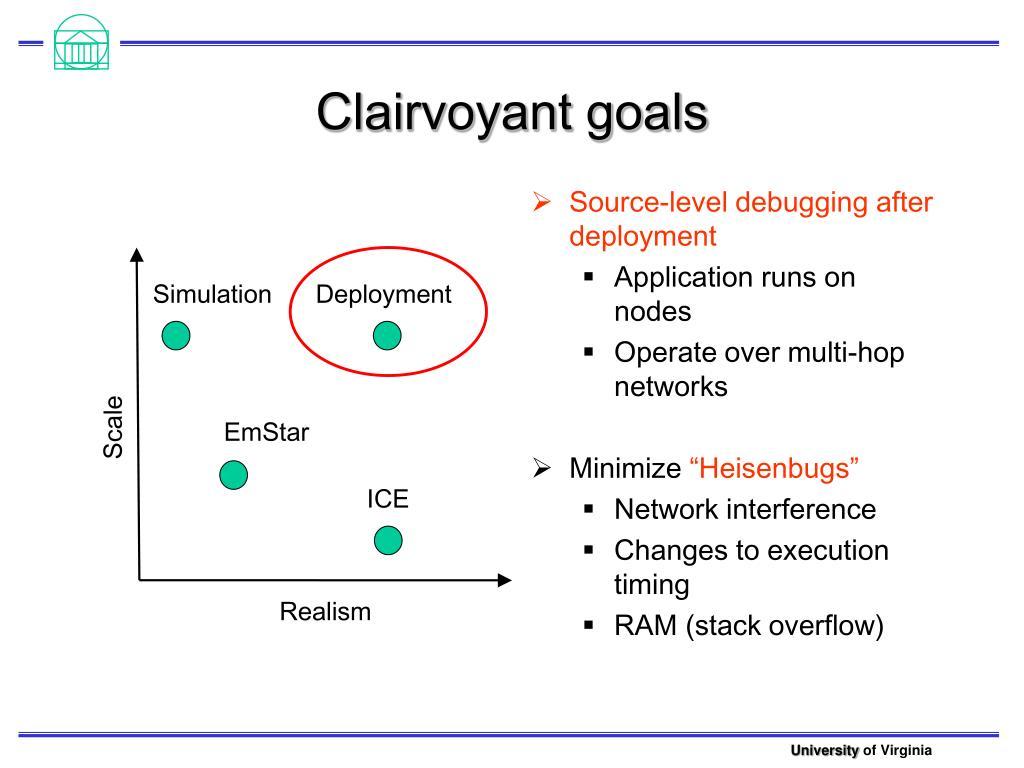 Clairvoyant goals