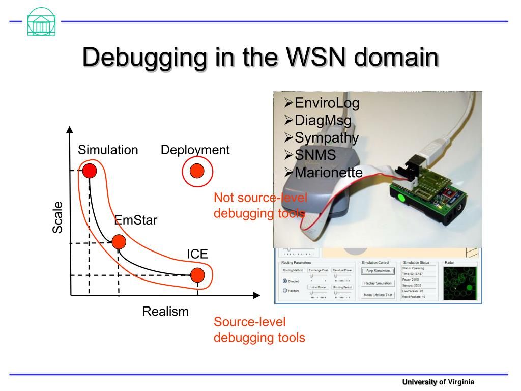Debugging in the WSN domain