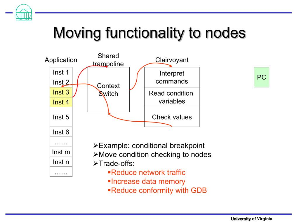 Moving functionality to nodes