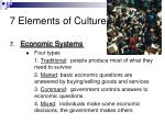 7 elements of culture11