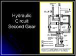 hydraulic circuit second gear
