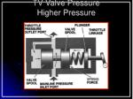 tv valve pressure higher pressure