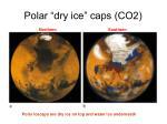 polar dry ice caps co2