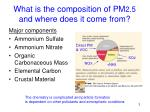 what is the composition of pm 2 5 and where does it come from