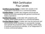 rba certification four levels