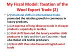 my fiscal model taxation of the wool export trade 2