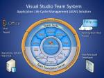 visual studio team system application life cycle management alm solution