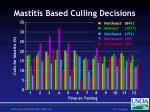 mastitis based culling decisions13