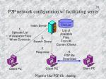 p2p network configuration w facilitating server