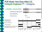 poe model how does affect us computer engineers ontogeny