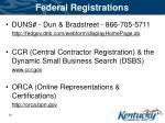 federal registrations