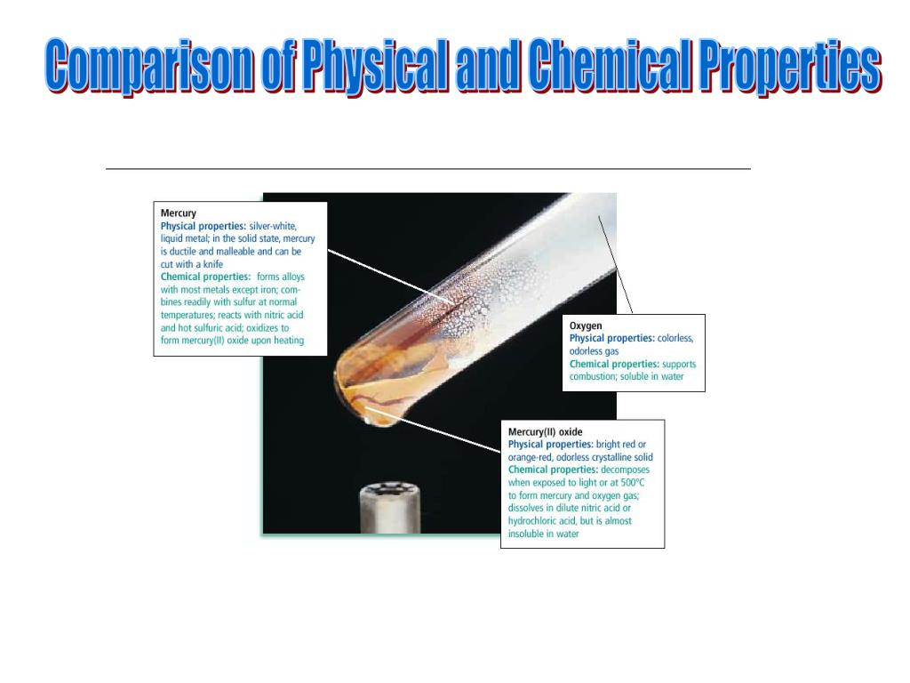 Comparison of Physical and Chemical Properties