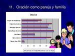 11 oraci n como pareja y familia
