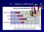21 ingresos y matrimonio