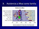 9 asistencia a misa como familia