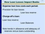 how loan losses impact banks