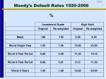 moody s default rates 1920 2006