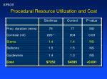 procedural resource utilization and cost
