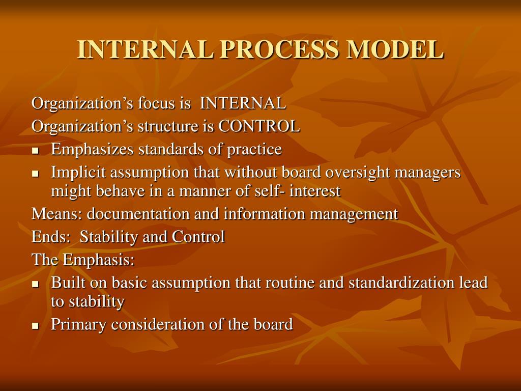 INTERNAL PROCESS MODEL