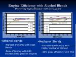 engine efficiency with alcohol blends preserving high efficiency with less alcohol