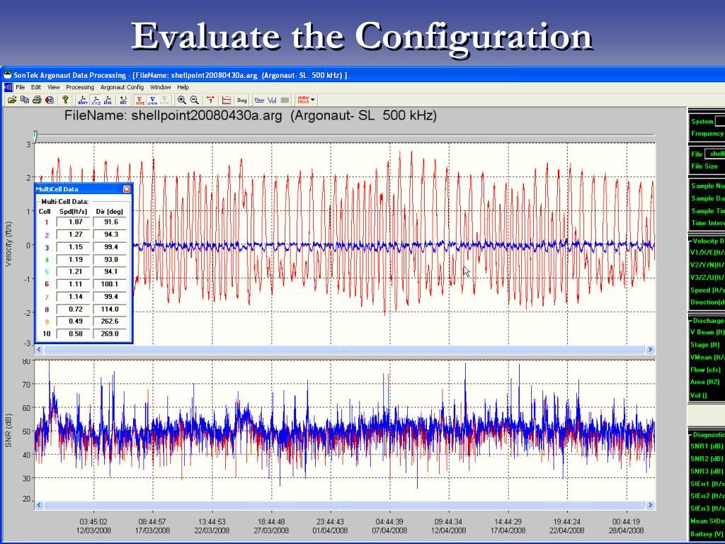 Evaluate the Configuration