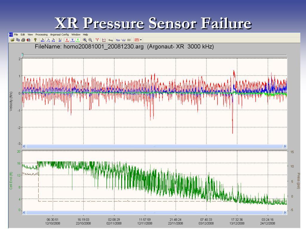 XR Pressure Sensor Failure