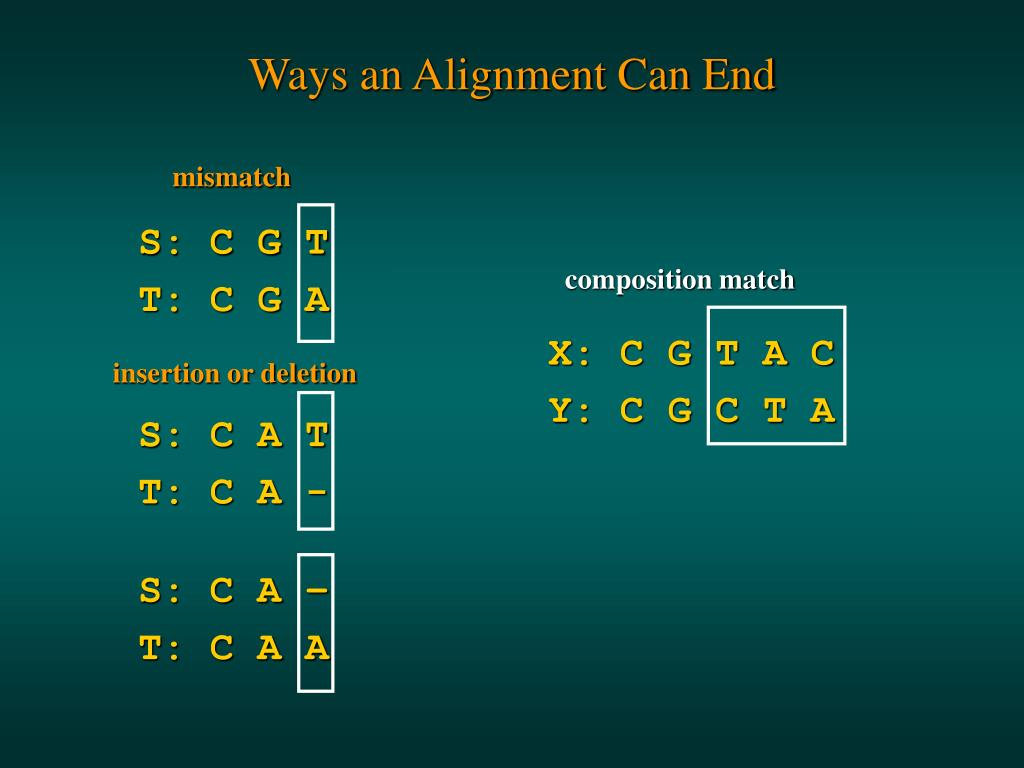 Ways an Alignment Can End
