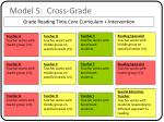 model 5 cross grade