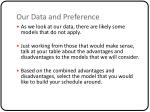 our data and preference