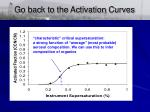 go back to the activation curves