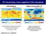 if uncertainty from simplified ccn calculation