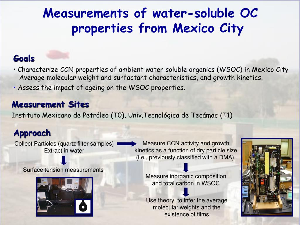 Measurements of water-soluble OC