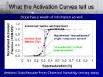what the activation curves tell us17