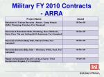 military fy 2010 contracts arra21