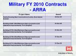 military fy 2010 contracts arra22