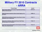 military fy 2010 contracts arra24