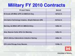 military fy 2010 contracts30
