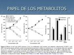papel de los metabolitos